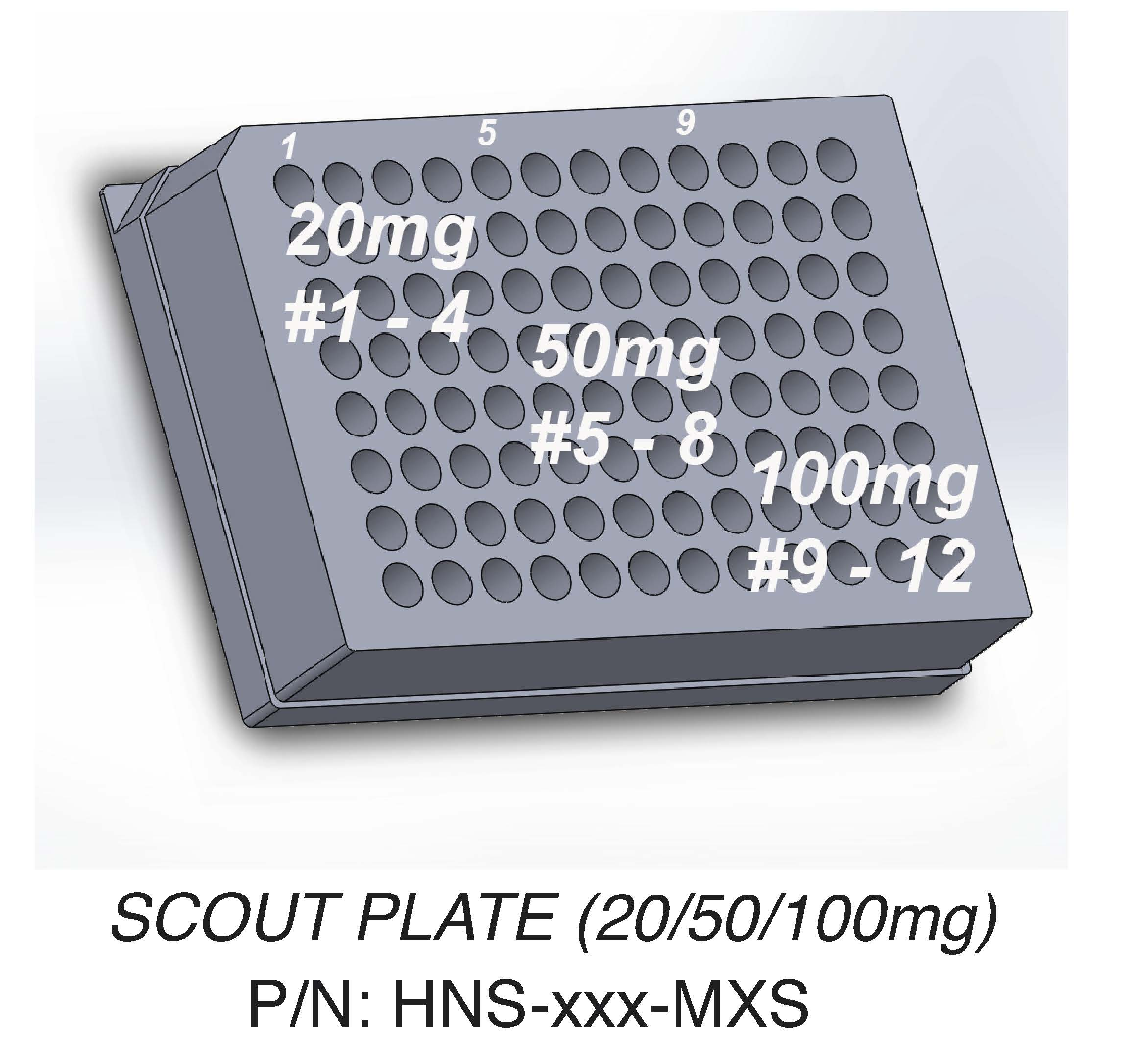 Scout Plates